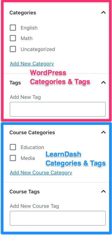 LearnDash vs. WordPress categories & tags