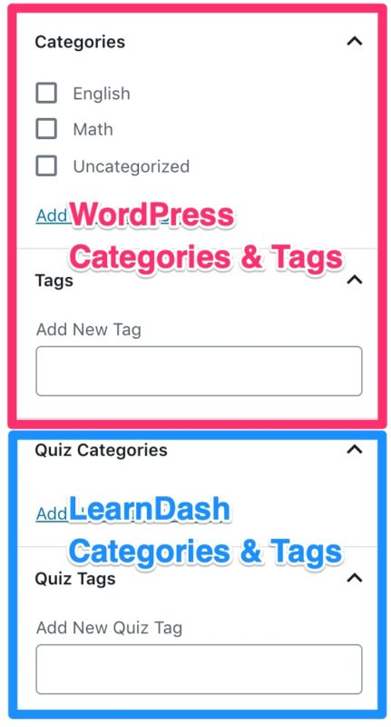 Example of LearnDash categories & tags