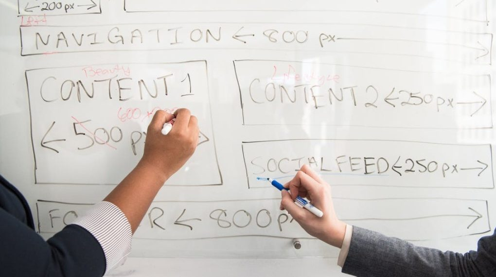 people at a dry erase board drawing out a content plan