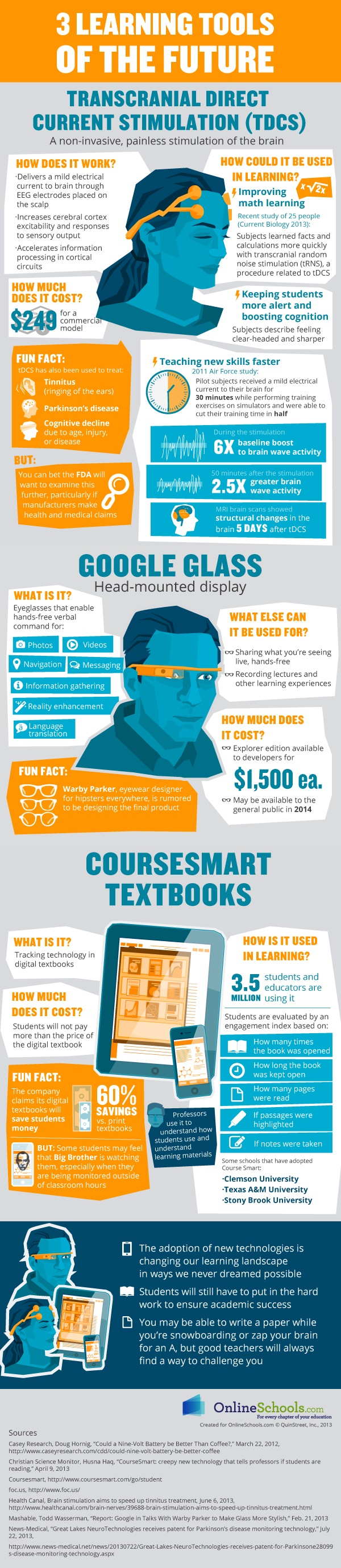 Learning-Tools-of-the-Future-Infographic