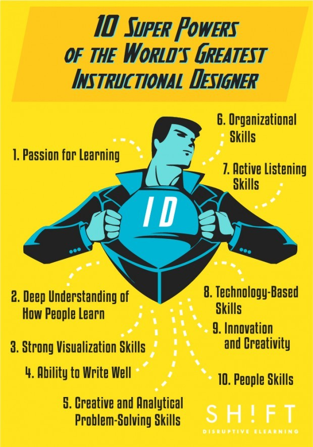 10 Super Instructional Design Skills Learndash