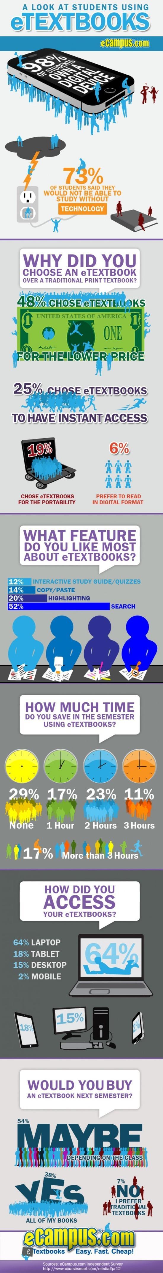 e-textbooks-resized