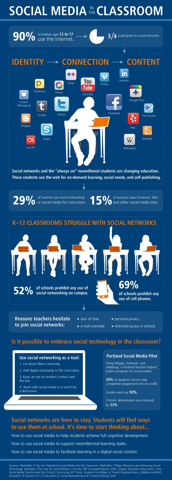 ole_social_media_classroom