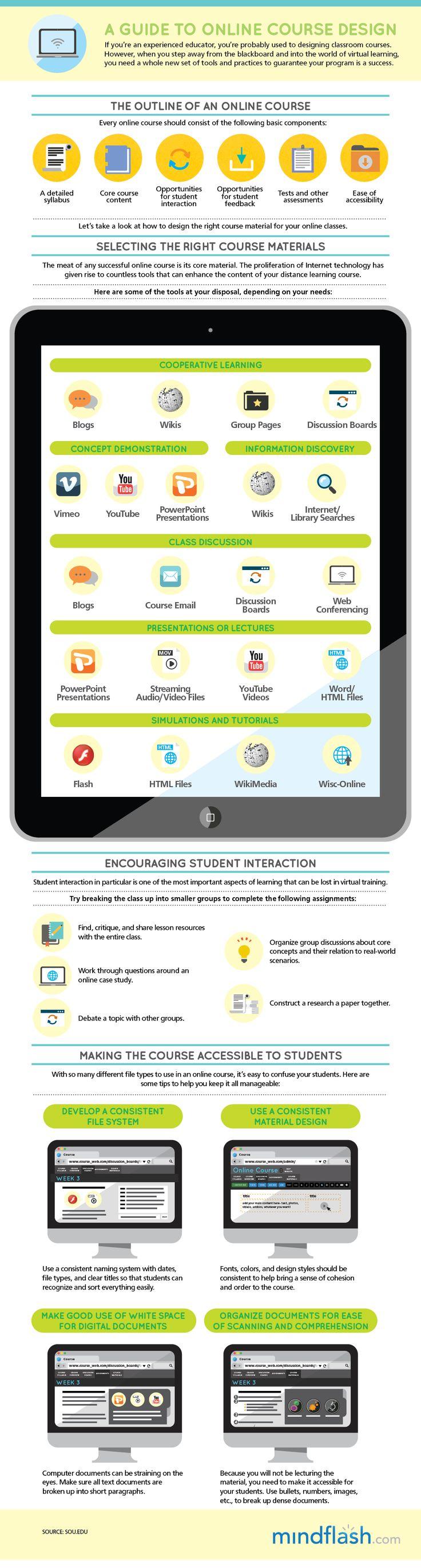 online-course-design