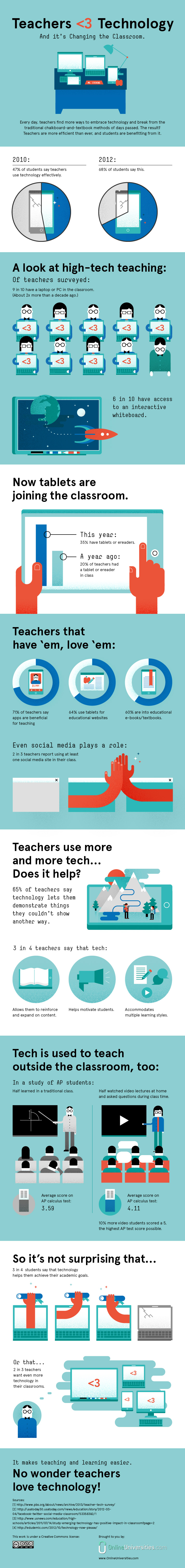 classroom-ed-tech